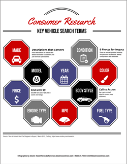 Key Vehicle Search Terms